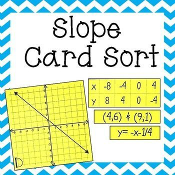 Finding slope from a table worksheet with answers