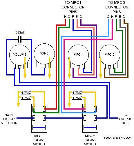 strat wiring mod diagrams wire on pinterest