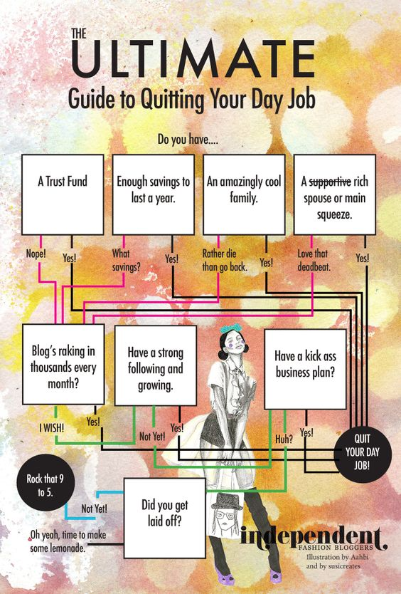 Should you quit your day job to blog? [INFOGRAPHIC]: Fashion Style, Blogging Basics, Blogging Bible, Blogger Ifb, Blogging Cuteness, Style Blog