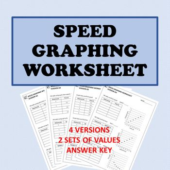 Speed Graphing Worksheet Graphing Worksheets Worksheets Ohms Law