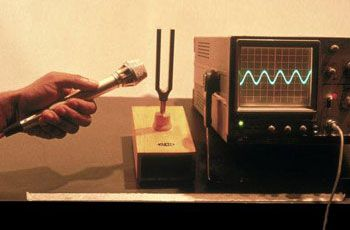Sound waves produced by a tuning fork are shown on an oscilloscope @ http://www.wonderwhizkids.com/physics/waves-and-optics/sound-waves