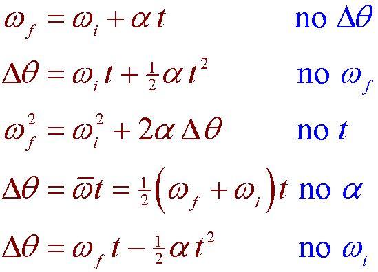 explore physics lesson...
