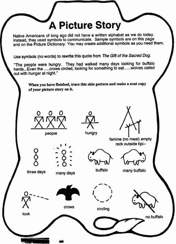 Native American Symbols. I remember having this exact chart when I was in school learning about Native Americans!