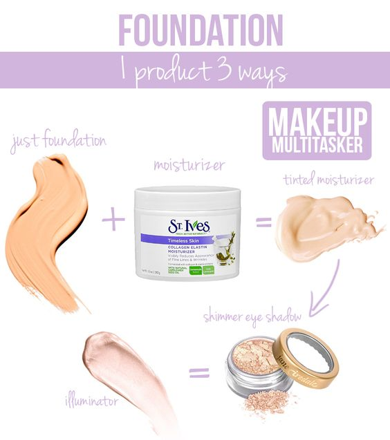 Great idea to stretch the use for foundation!  St Ives moisturizer, need to try this.  Make your own tinted moisturizer and illuminator.