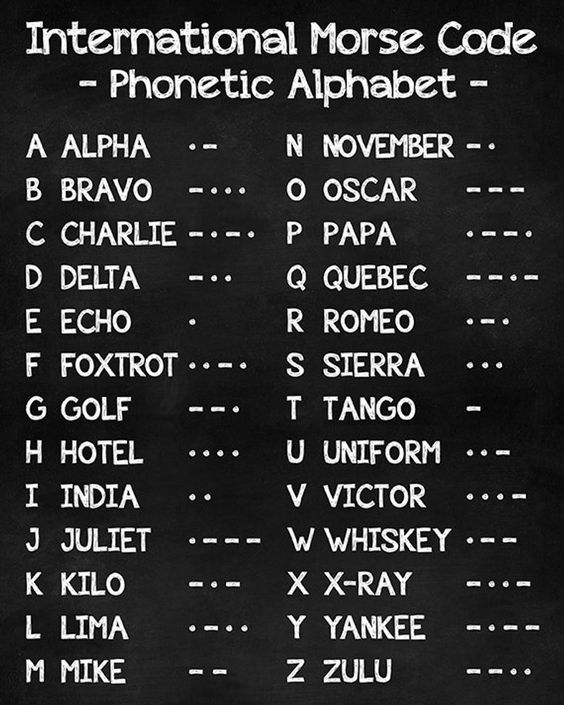 Morse Code For Survival Learn Morse Code Everywhere Letters And Numbers Phonetic Alphabet Morse Code Words Alphabet