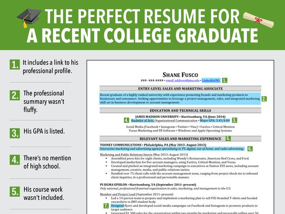 Resume For Grad School Application 8 Reasons This Is An Excellent Resume For A Recent College Graduate .