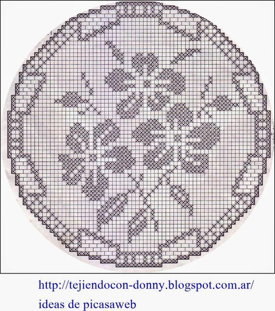 crochet fabric , CROCHET - GANCHILLO - PATRONES - GRAFICOS: IMAGEN DE TEJIDO A GANCHILLO CON SU PATRON