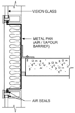 Curtain Wall air seal   Architecture - Details   Pinterest ...