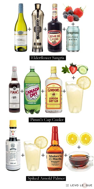 Liquor drinks and ginger ale on pinterest for Easy cocktail recipes for parties