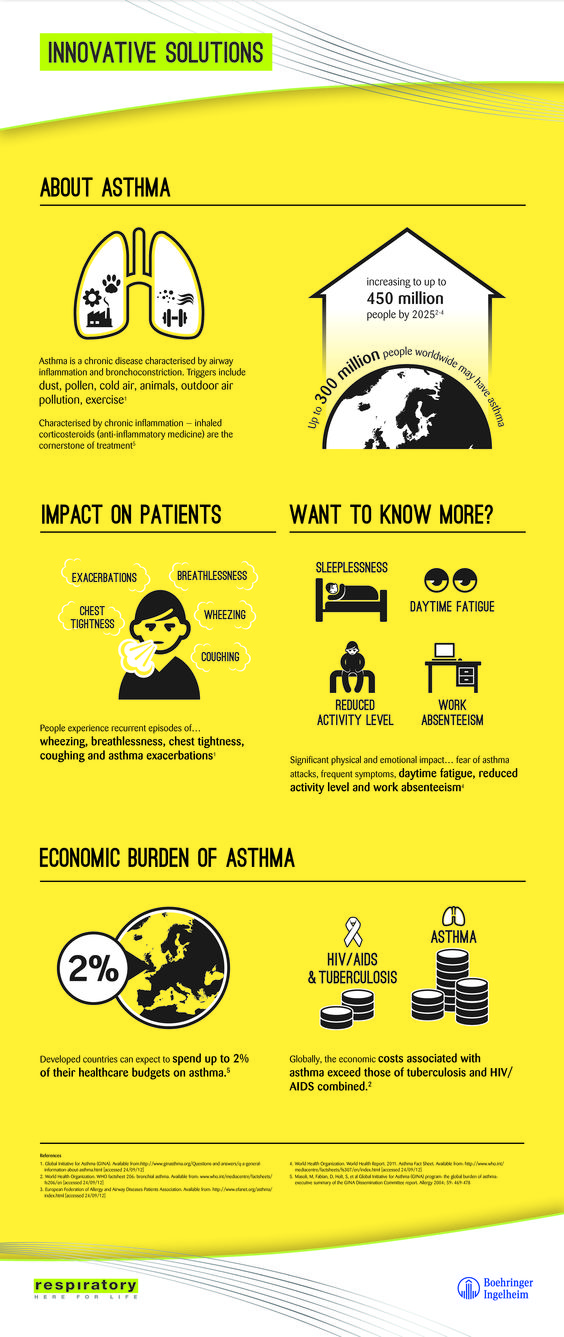 """informative speech asthma Asthma is a heterogeneous disease, an """"asthma syndrome""""  •interrupted  speech, anxiousness, fear •nose  •very informative in the diagnostic process  of."""