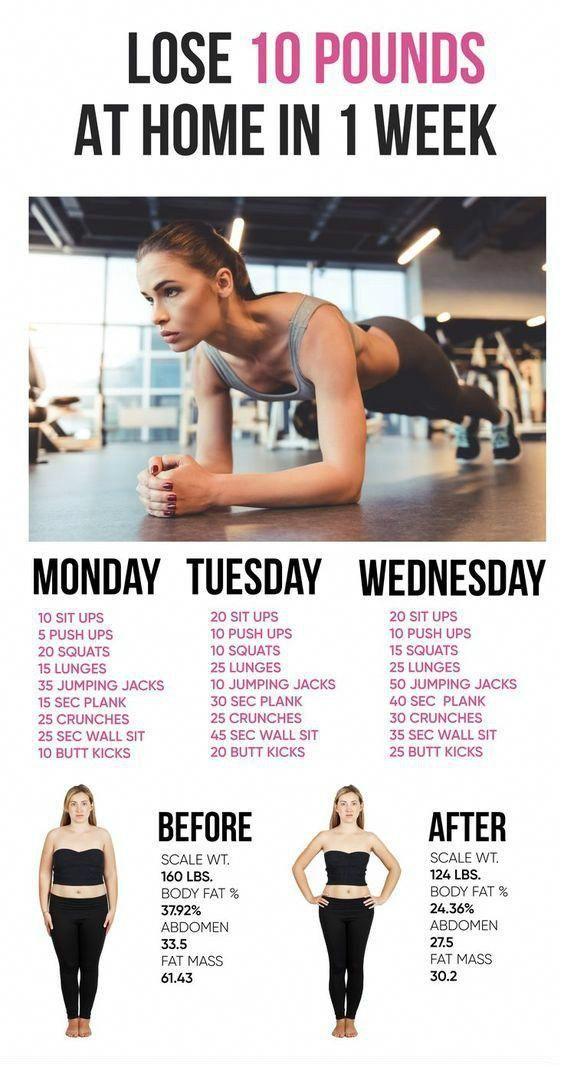 Bend Your Elbows At A Ninety Degree Angle With Your Arms Parallel To The Ground Press The Weights Up Over Y At Home Workout Plan At Home Workouts Workout Plan