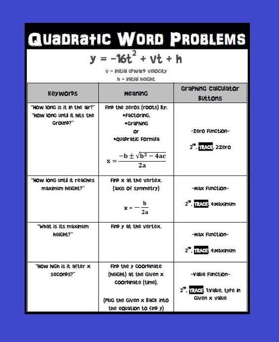 Ged Math Word Problems Pdf  simple order of operations worksheets quiz » worksheetsdirect math