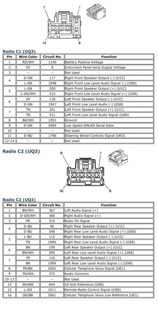 1997 Chevrolet Tahoe Radio Wiring Harness Diagram