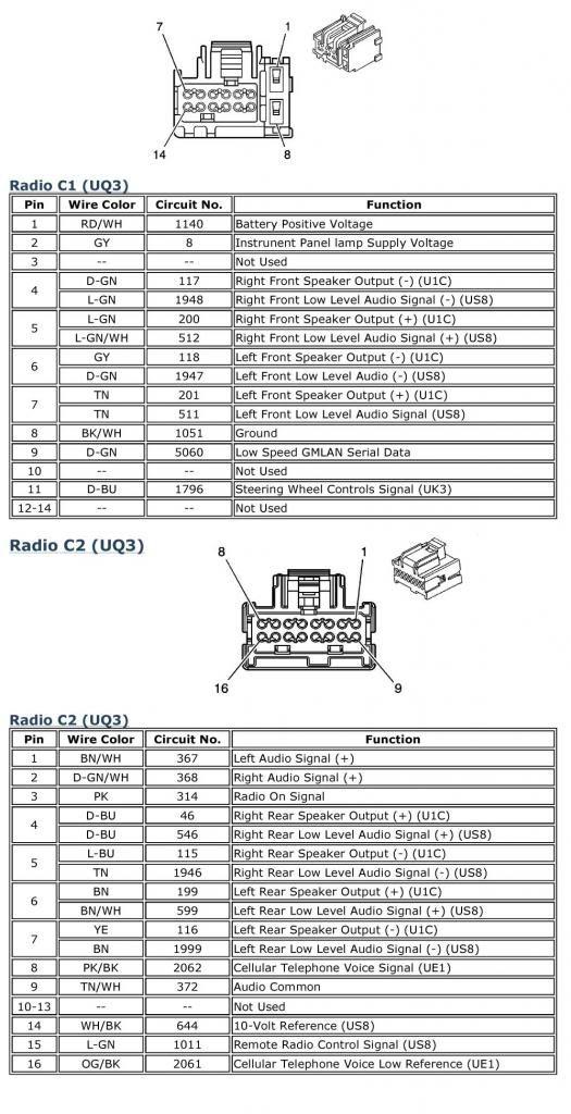 2009 Chevy Impala Radio Wiring Diagram : chevy, impala, radio, wiring, diagram, Radio, Wiring