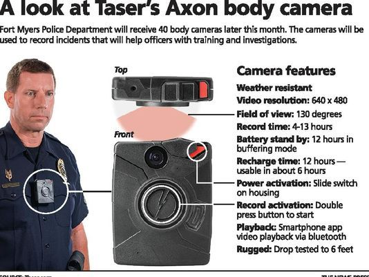 Police Body Cameras Arrive For Fort Myers Police Body Worn Camera Body Top Camera