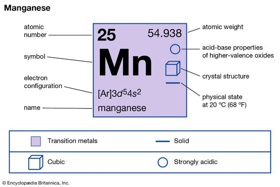 manganese | Uses, Facts, & Compounds | Britannica
