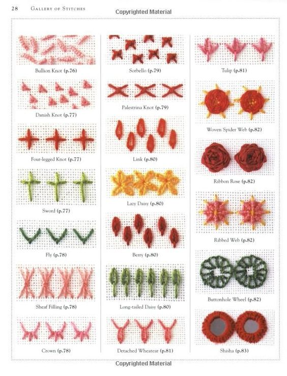 machine embroidery stitches types