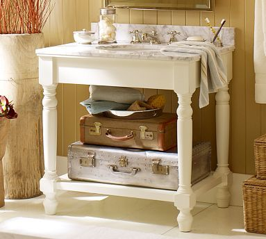 Sink Console