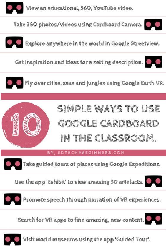 10 Simple Ways to use Google Cardboard in the classroom