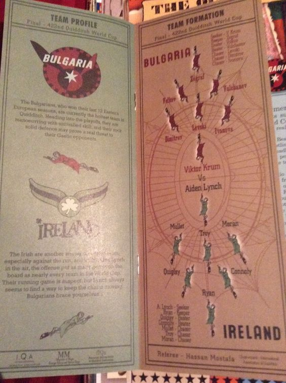 Quidditch World Cup Brochure from Behind the Scenes Book