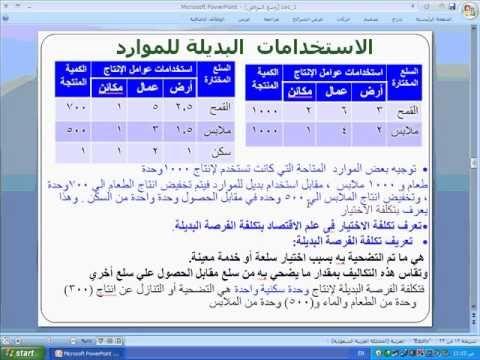 10112 اقتصاد جزئي 101 الباب الاول Econ101 1 Youtube Periodic Table Alsa Diagram
