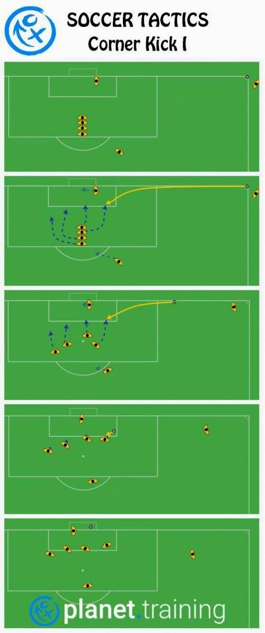 Soccer Skills One Of The Greatest Sporting Events On Earth Is Soccer Also Called Football In Numerous Countrie Football Tactics Soccer Training Soccer Drills