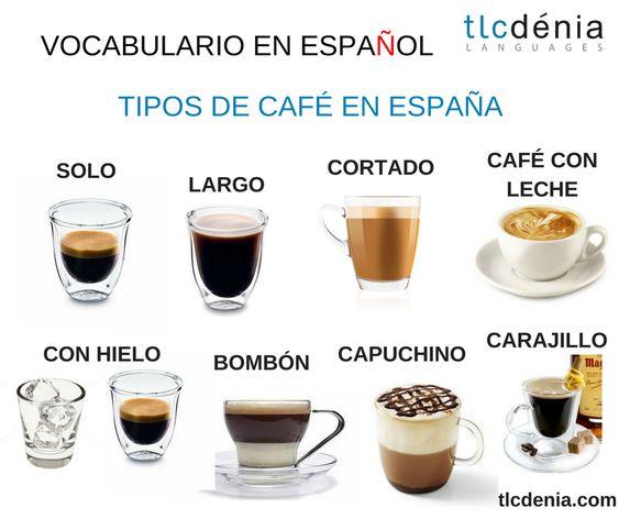 Risultati immagini per tipèos de cafes espana