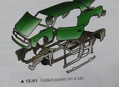 Stiffen folds #2
