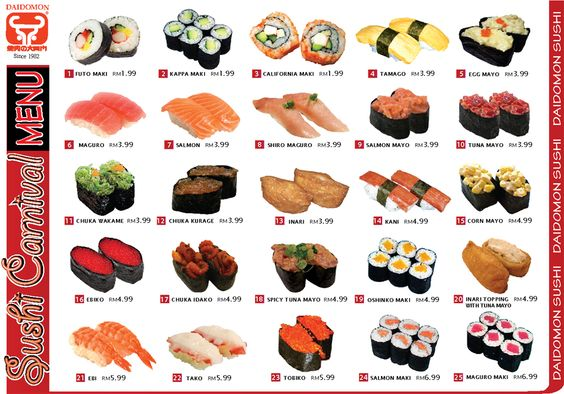 Sushi Menu with pictures | 2nd Grade 2014 | Pinterest ...