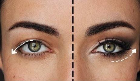 Trucos de belleza: aprende a maquillar tus ojos según su forma | Belleza