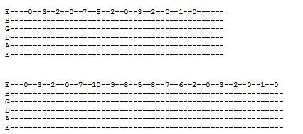 Theme Harry Potter Guitare Guitare Tablature Guitare Debutant Tablature