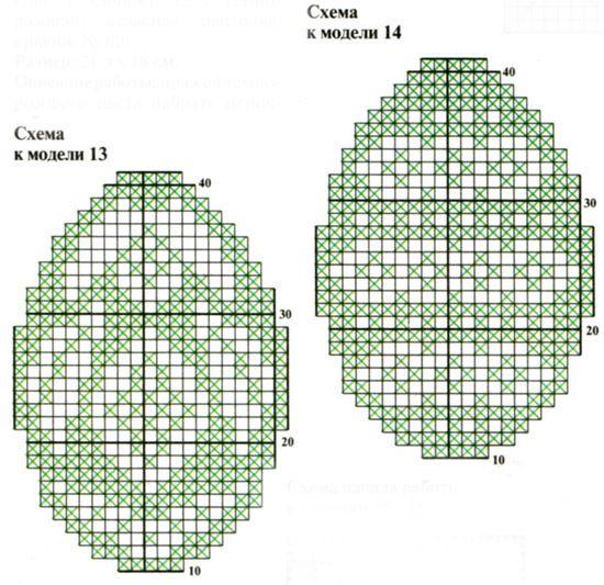 Пасхальная салфетка-яйцо