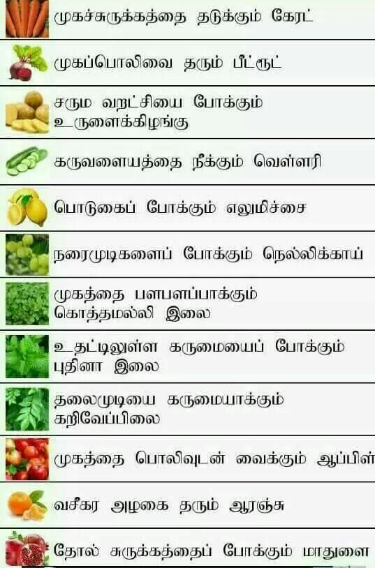 15++ Mantra before eating in tamil inspirations