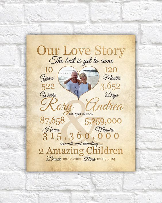 25th Wedding Anniversary Gift Ideas For Him: 25th Anniversary, My Mom And Rustic Signs On Pinterest