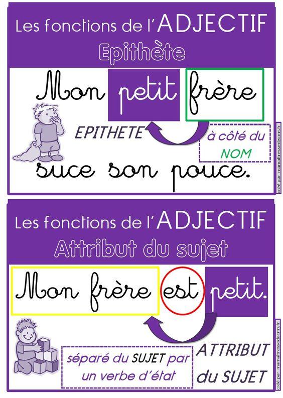 Des affiches sur les fonctions de l'adjectif qualificatif (épithète ou attribut du sujet)