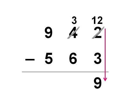Pismeno oduzimanje trocifrenih brojeva (435-197) / https://goo.gl/qh76cT