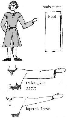 this is the basic pattern that I use for tunics and dresses.