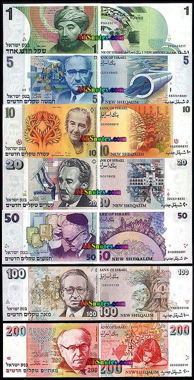 Israel valuta forex