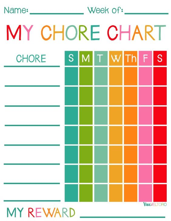Free Printable Chore Charts for Kids Free printable chore charts - sample chore chart