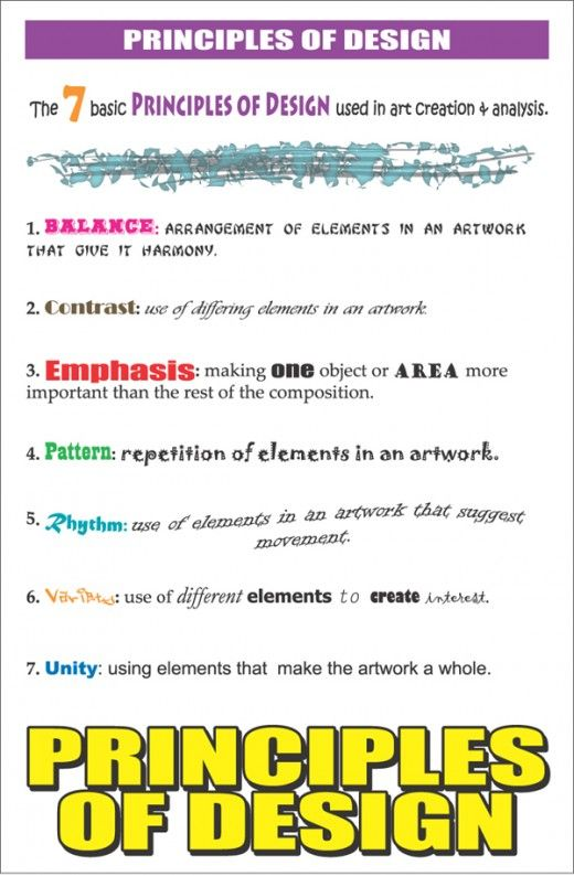 7 Principles Of Design Principles Of Design Principals Of Design Principles Of Art
