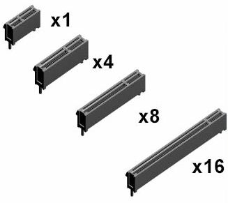 PCI SLOTS  Elemento que permite introducir dentro de si, otros dispositivos llamados tarjetas de expansión (son tarjetas que se introducen en la ranura de expansión y dan mas prestaciones al equipo de cómputo)