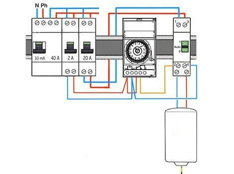Les Principes De Fonctionnement D Un Contacteur Heures Contacteur Tableau Electrique Triphase Schema Electrique