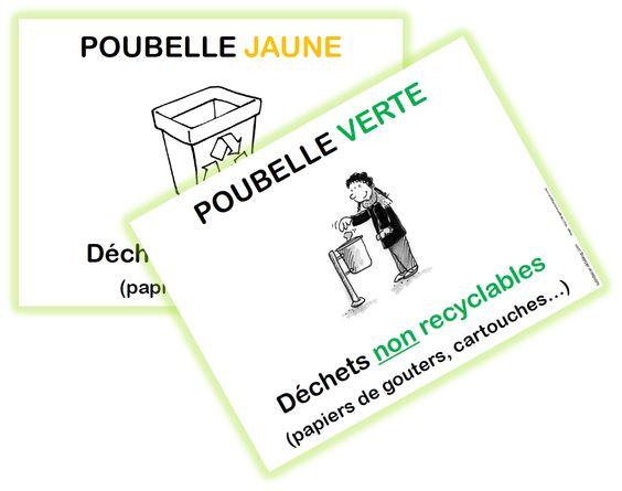 affiches pour les poubelles tri des d chets tri recyclage pinterest. Black Bedroom Furniture Sets. Home Design Ideas