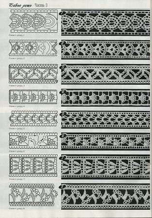 awe inspiring architectural edgings. Actually crochet patterns, but maybe would…