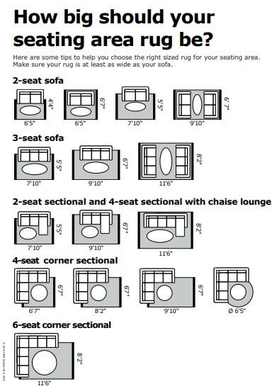 Renderings Of How Different Sofa Sizes Look With Different Rug