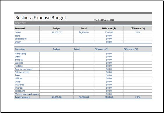 business expense budget template DOWNLOAD at    www - expense reimbursement template