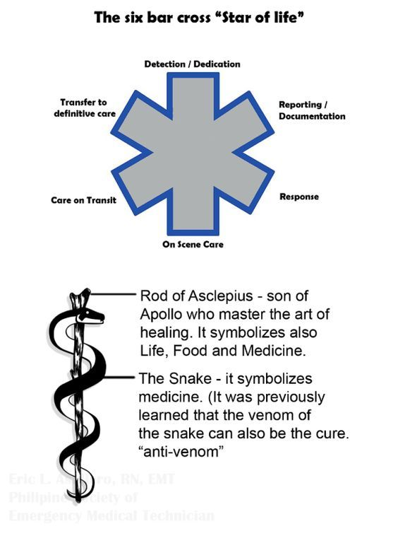 The Star of Life and The Rod of Asclepius - EMS Emergency Medical Services: