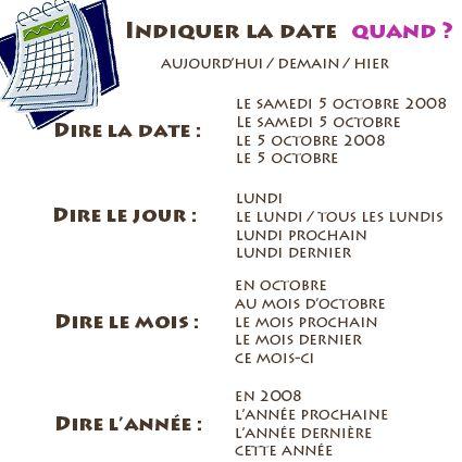 La classe de Fabienne: Indiquer la date