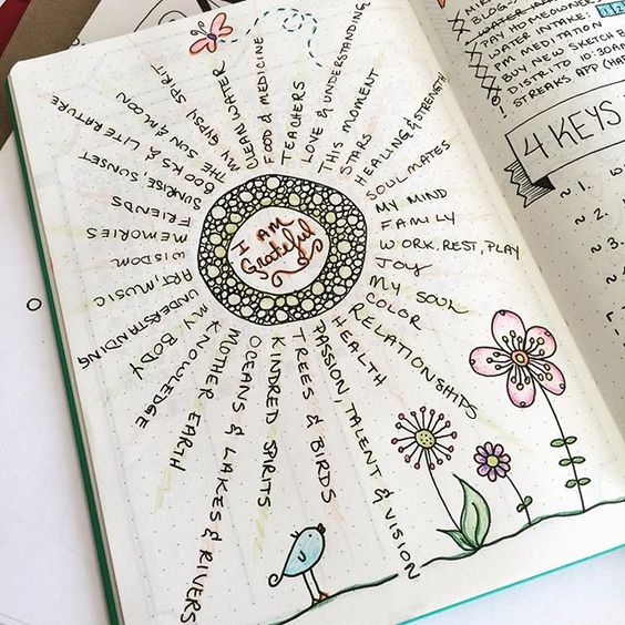 """#planwithmechallenge Day 15: Gratitude  I like to write down little tid-bits of what I'm grateful for in my dailies, but this is by far my favorite #gratitude page to date in my #BulletJournal  I just love looking back at it from time to time and smiling as I read all of the things that bring happiness and joy to my life ☺️"" Photo taken by @boho.berry on Instagram, pinned via the InstaPin iOS App! http://www.instapinapp.com (10/15/2015):"