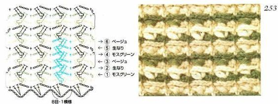 Crochet Patterns Book 300 – 新 – Webová alba Picasa